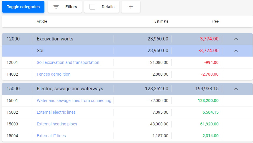 No more hassle with spreadsheets