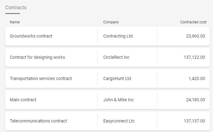 Lista de contratos de construção no Planyard